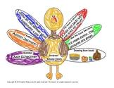 Thanksgiving Turkey Book Report