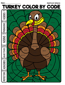 Thanksgiving Turkey Color By Code Coloring Sheet