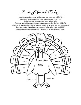 Thanksgiving Turkey Coloring Page with Parts of Speech