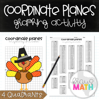 Thanksgiving Turkey Coordinate Plane Graphing Activity! (All 4 Quadrants)