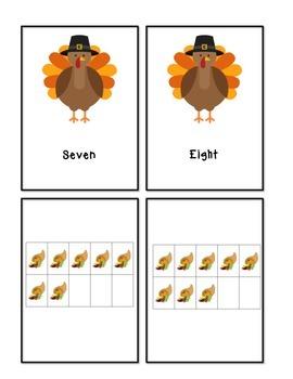 Thanksgiving Turkey & Cornucopia Ten Frame Counting #1-10