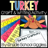Turkey Research Writing and Craft
