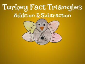 Thanksgiving Turkey Fact Triangles