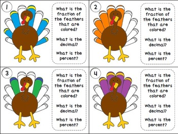 Thanksgiving Turkey Fractions, Decimals, and Percent Task Cards