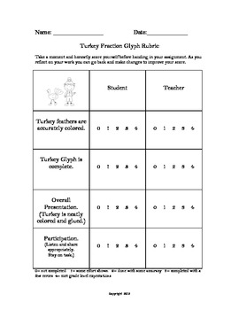 Thanksgiving Turkey Fractions Math Activity