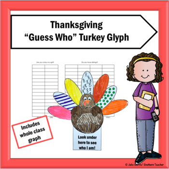 Turkey Guess Who Glyph with Graphs