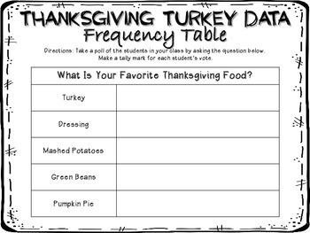 Thanksgiving Turkey Glyph -NO PREP!