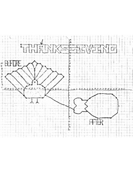Thanksgiving Turkey Graph (Before and After)