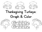 Thanksgiving Turkey Graph and Color