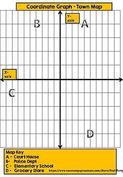 Thanksgiving Turkey Plotting Points Review (Coordinate System)