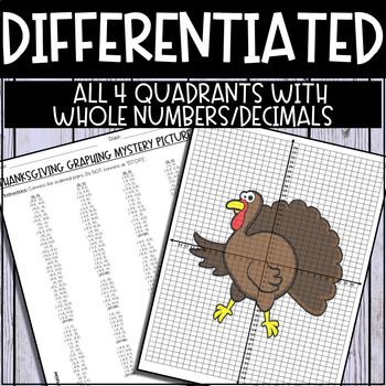 Thanksgiving Turkey Graphing Mystery Picture (Coordinate Grid & Ordered Pairs)