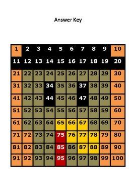 Thanksgiving Turkey Hundreds Chart Hidden Picture Math Place Value Practice
