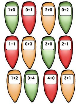 Thanksgiving Turkey - Math Center (Addition)