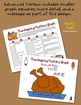 Thanksgiving Turkey Mystery Graph