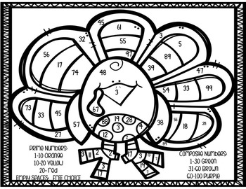 Thanksgiving Turkey Prime and Composite Number Coloring Sheet FREEBIE
