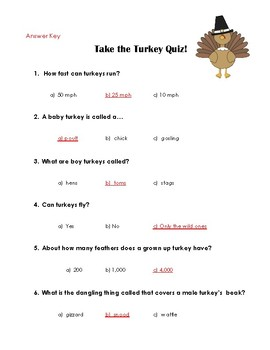 Thanksgiving - Turkey Quiz!