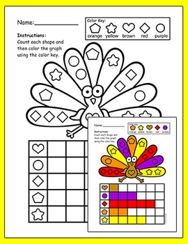 Thanksgiving Activities Graphing Shapes - Thanksgiving Math