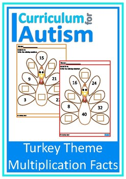 Thanksgiving Turkey Times Tables Facts Missing Numbers, Autism Special Education