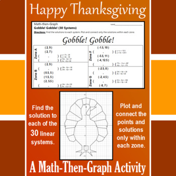 Gobble! Gobble! - 30 Linear Systems & Coordinate Graphing Activity