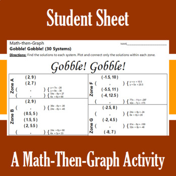 Gobble! Gobble! - A Math-Then-Graph Activity - Solve 30 Systems