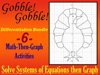 Gobble! Gobble! - Solve Systems & Coordinate Graphing - Differentiation Bundle