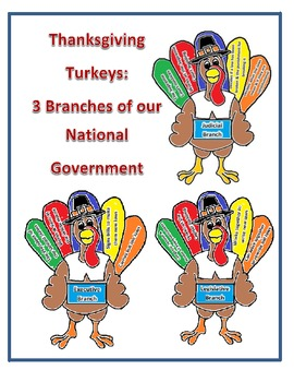 Thanksgiving Turkeys & the Three Branches of National Government