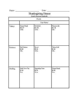 Thanksgiving Unit Rate Activity