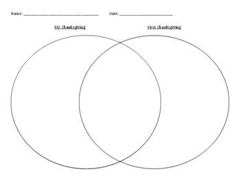 Thanksgiving Venn Diagram