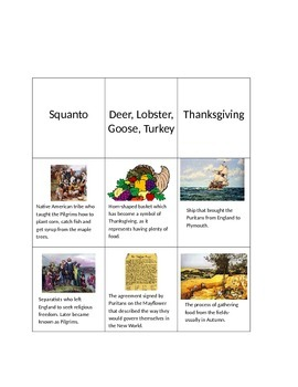 Thanksgiving Vocab Game