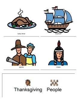 Thanksgiving Vocabulary sort