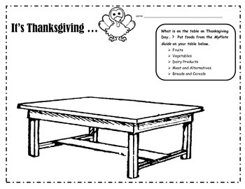 Thanksgiving-What Will You Put on Your Table? Healthy Eating/Nutrition