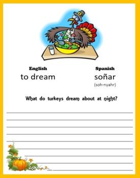 Thanksgiving:  Write like a Turkey