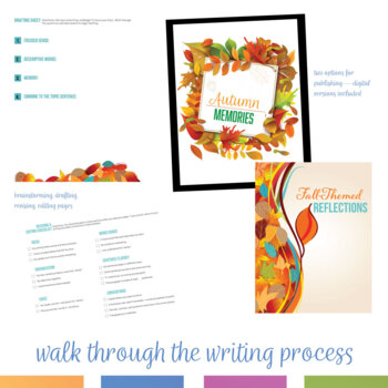 Thanksgiving Writing Activity: Common Core Aligned