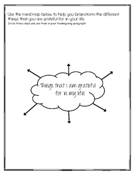 Thanksgiving Writing Activity & Template
