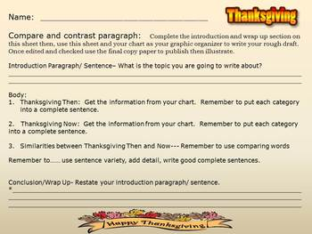 Thanksgiving Writing... Common Core Research