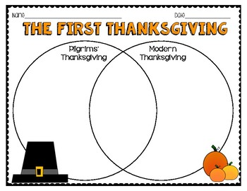 Thanksgiving Writing & Vocabulary (upper grades)