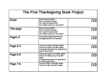 Thanksgiving book writing project rubric