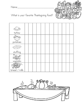 Thanksgiving food graph