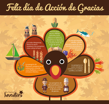 Thanksgiving infographic (in spanish)