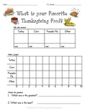 Thanksgiving meal graph