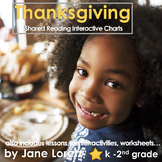 Thanksgiving-shared reading interactive charts