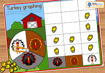 Thanksgiving tukey graphing activity