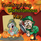 "Thanksgiving Dichotomous Key Worksheet: Thanksgiving with the ""Turkie"" Family"