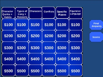 That Was Then This is Now by S.E. Hinton Jeopardy Game Chapters 1-5