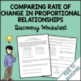 Rate of Change Discovery Worksheet (Proportional)