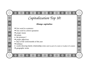 The 10 Rules of Capitalization