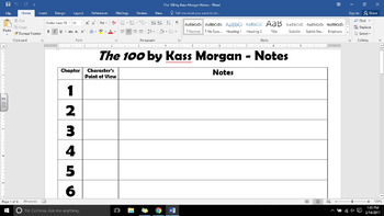 The 100 by Kass Morgan Unit Resources