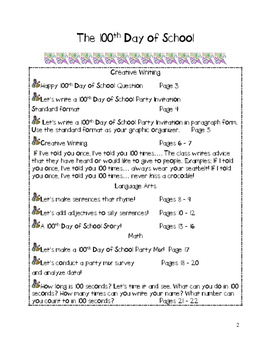 The 100th Day of School