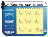 The 12 Bar Blues for Electric Bass