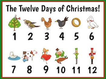 The 12 Days Of Christmas.The 12 Days Of Christmas Powerpoint With Real Pictures Sounds And Fun